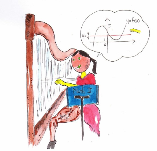 Picasso Math (Math exorcist): Harp math of real horse ...