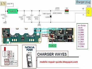 nokia n91 charging