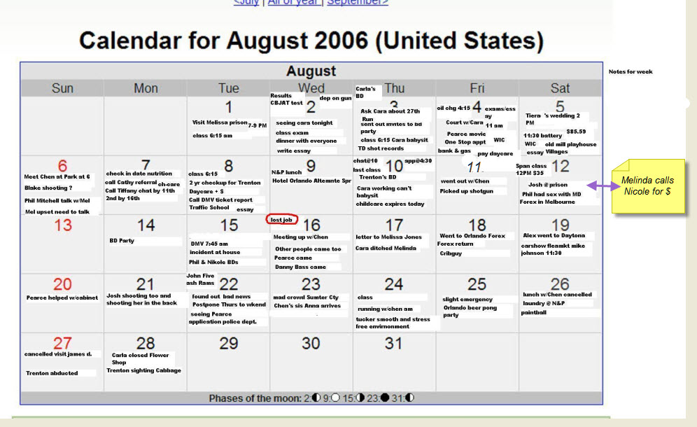 dcf work calendar Was It Really Worth It?: August 2006