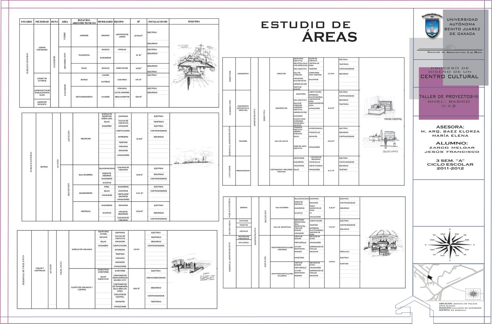 proceso de dise o arquitectonico de centro cultural On proyecto arquitectonico pdf