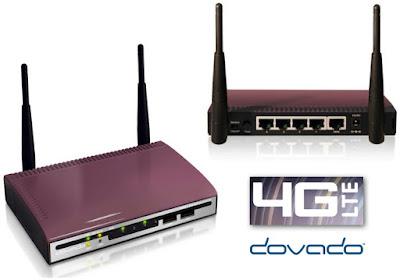 Dovado 4GR Router