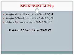 KPI KURIKULUM 3