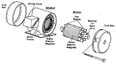 pentair wiring diagram with Mag  Motor Fan on Parts pentair purex a ah pumps as well Swimming Pool Pumps And Filters in addition Parts motor parts a o smith moreover Gas Stove To Electric besides Jacuzzi Wiring Schematics.