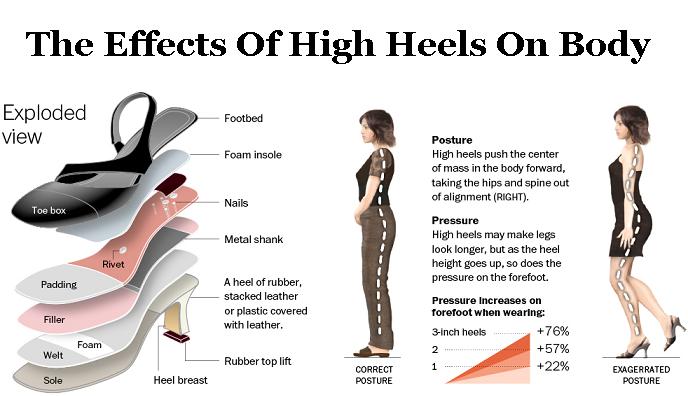 Dangers of Wearing Pointed heels