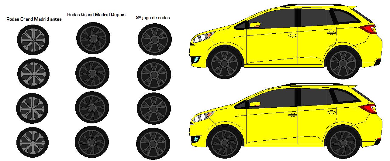 Modelos De Carros Para Ficticias Novas Rodas Para Linha