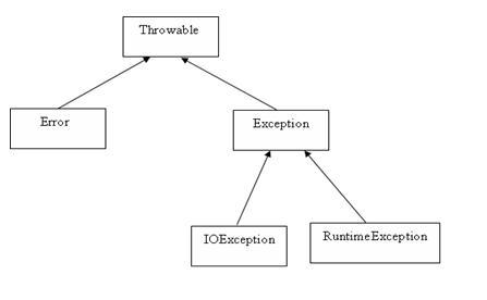 ExceptionUtils - JAR Search - findJARcom