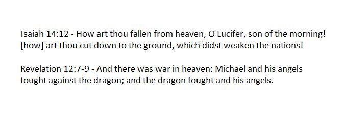Biblical Inspirations