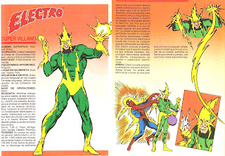 Electro Marvel Comics
