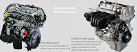 Maruti Suzuki Ertiga Diesel & New Petrol Engine