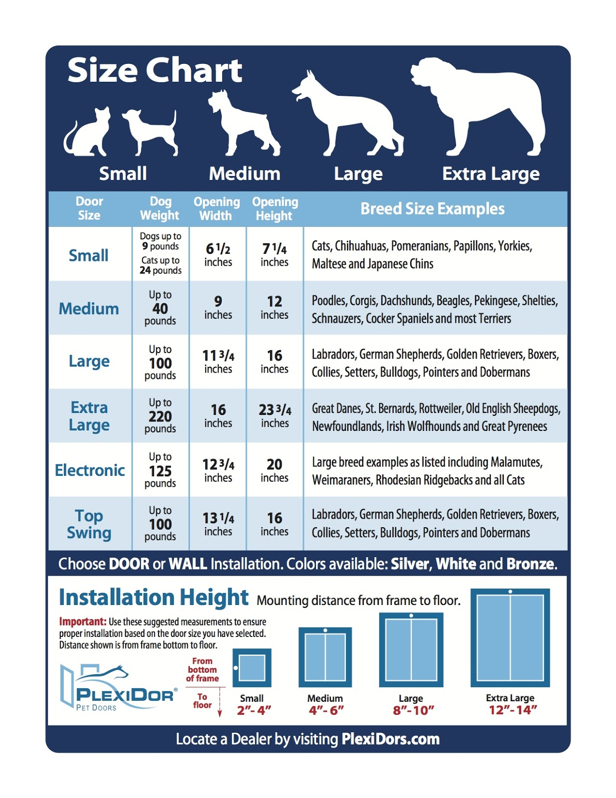 French Bulldog Size Chart Dog Breeds Picture