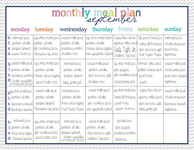 ... House on Hillbrook: Clean Eating Menu Planning and Magnet Prep Boards