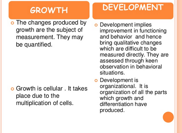 growth and development gd