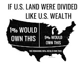 Still Think You Aren't The 99%?