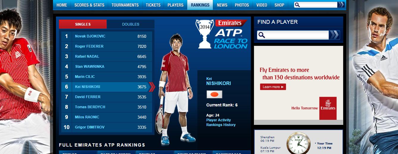 ATPホームページにはランキング1・2位のジェコビッチやフェデラーでなく錦織圭選手とマレー選手の写真が使用されている