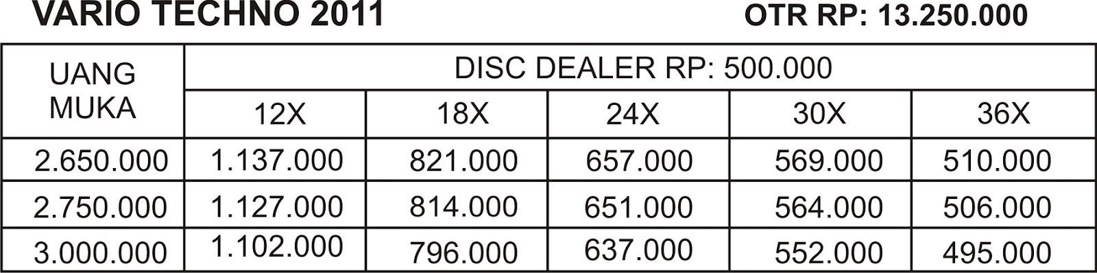 daftar harga motor bekas second harga motor baru ter update