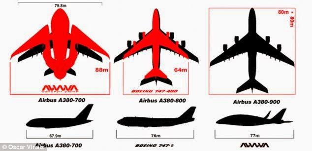 Three-storey Sky Whale Fits 755 Passengers