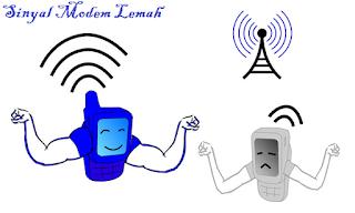 Cara Memperkuat Sinyal Modem Di Dalam rumah