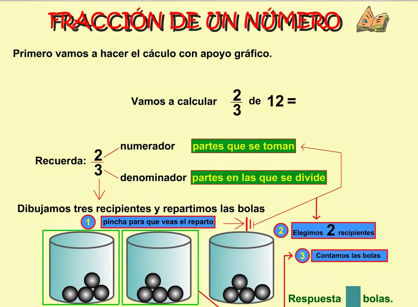 http://www3.gobiernodecanarias.org/medusa/eltanquematematico/todo_mate/fracnum/fracnum_p.html