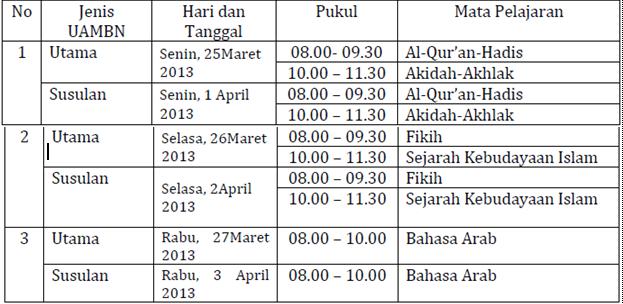 Jadwal Ujian Uambn Madrasah Ibtidaiyah Mi Madrasah Tsanawiyah Mts Dan Madrasah Aliyah Ma