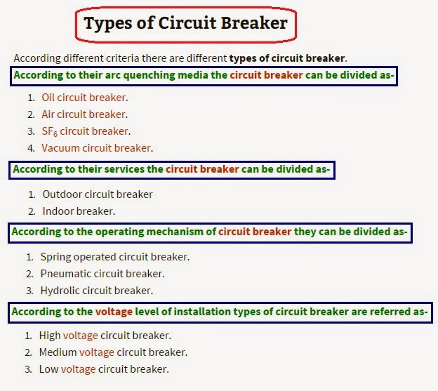 Different types of circuit breakers and their uses ...