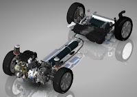 Sistemul Hybrid Air