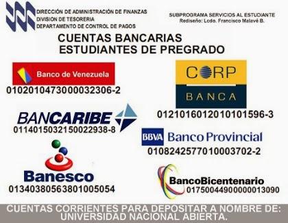 Cuentas Bancarias Autorizadas
