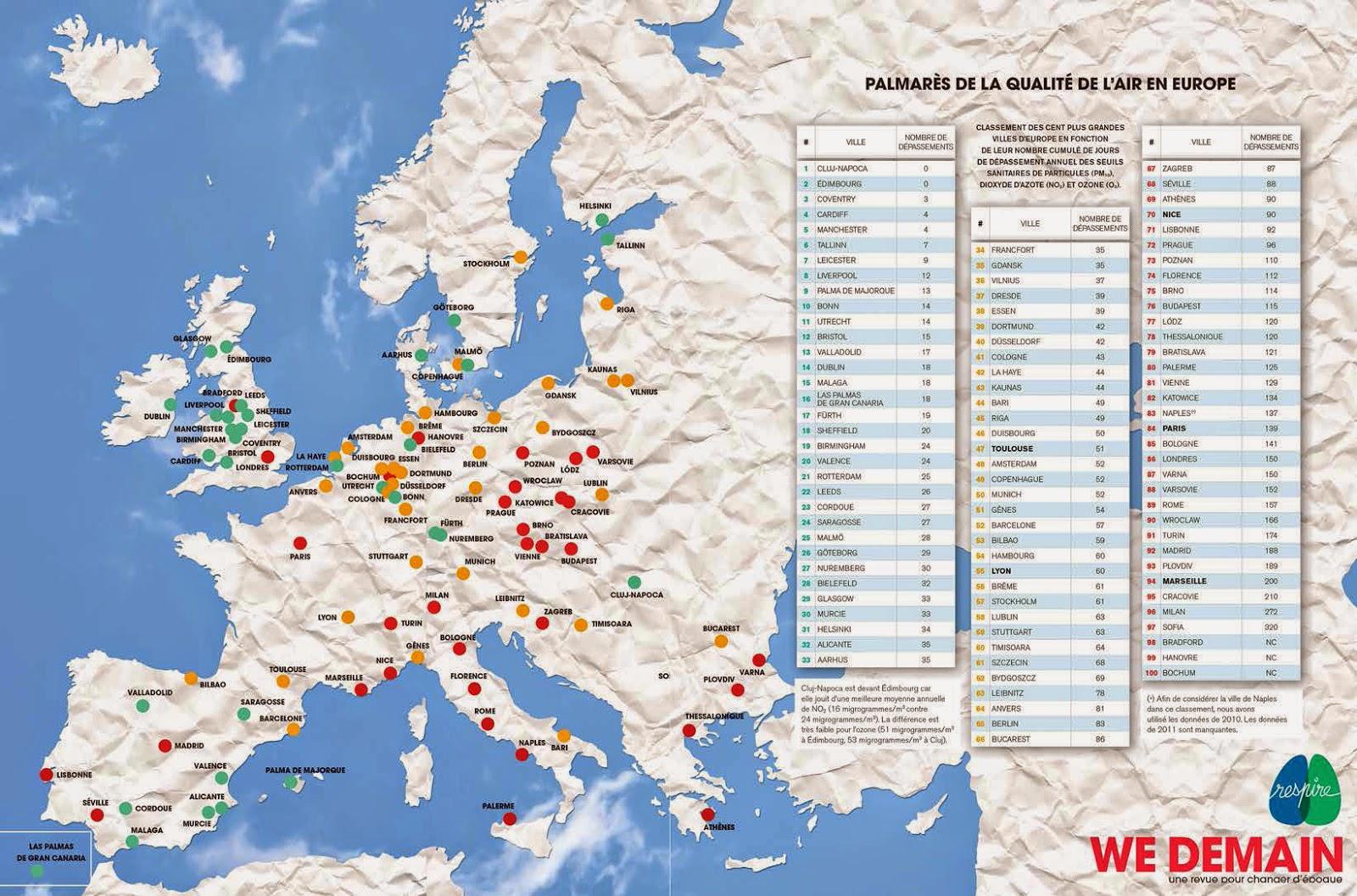 Classement de la qualité de l'air en Europe – les 100 plus grandes villes
