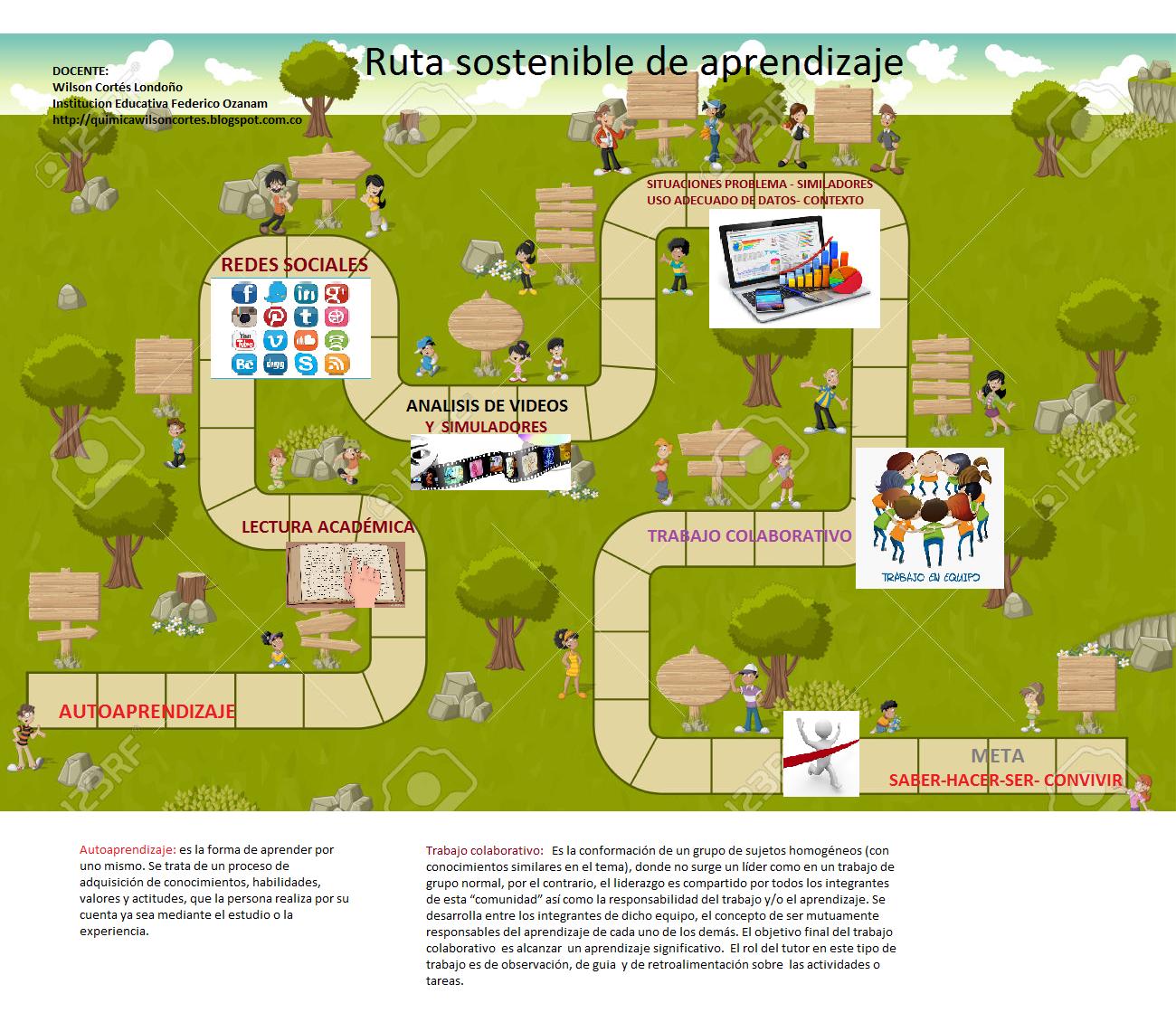Ruta sostenible de aprendizaje