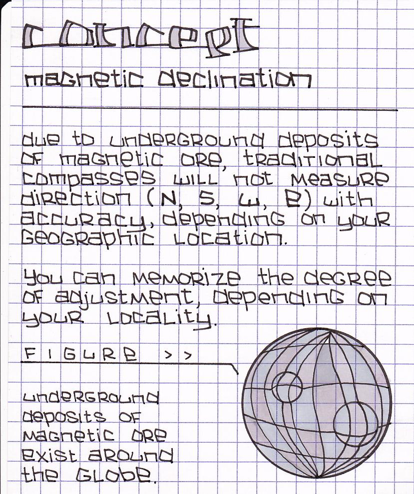 Solar Educational Connecticut Magnetic Declination