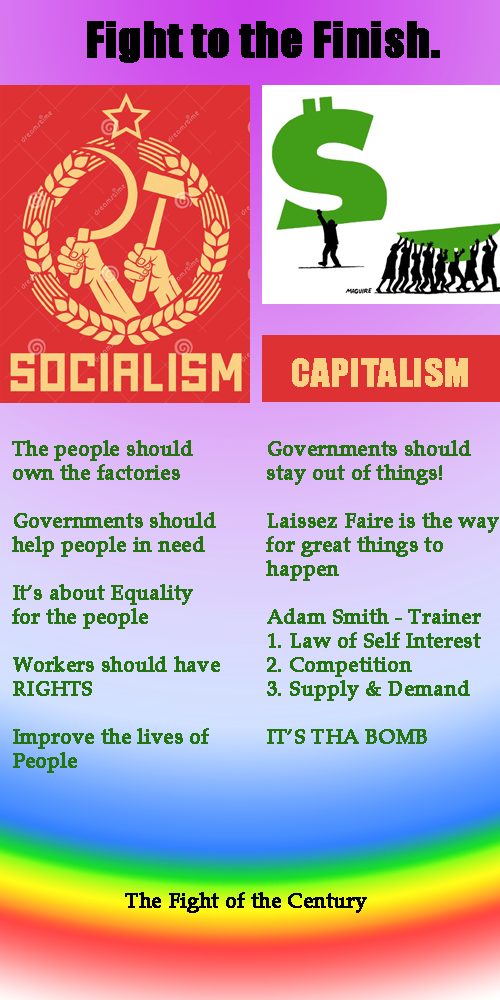 capitalism and socialism A new report from gallup revealed that young people prefer socialism to capitalism the gallup report, which was published on august 13, details american attitudes on socialism and capitalism the results specifically identified that positive attitude towards socialism amongst millennials the.