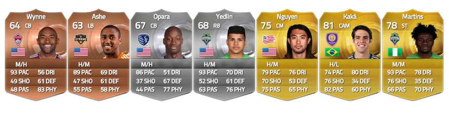 Tradear con jugadores de la MLS Major League Soccer FIFA 15 Ultimate Team