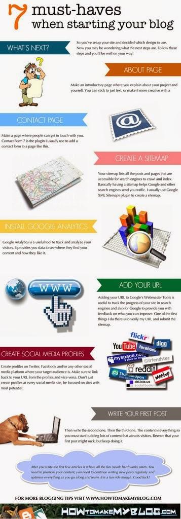 web-diurutan-pertama-google
