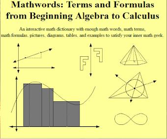 Τα μαθηματικά στην Αγγλική γλώσσα
