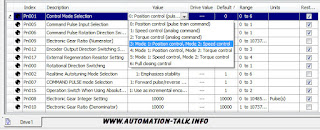 CX drive parameters pn001
