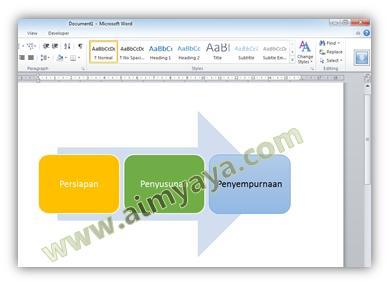 Gambar: Contoh diagram proses di microsoft word 2010