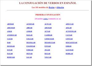 La CONJUGACIÓN DE VERBOS.
