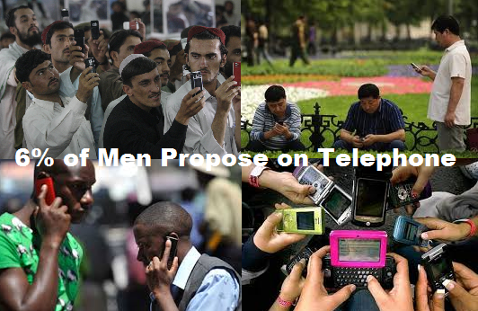 Six Percent of Men Propose on Telephone