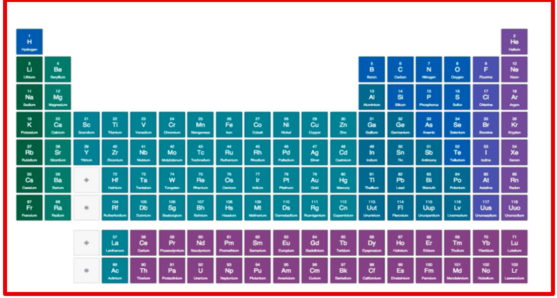 Ted ed new interactive periodic table with video lessons for every this periodic videos contains facts on almost all elements from hydrogen to ununennium and beyond and for each element a video lesson is accorded urtaz Images