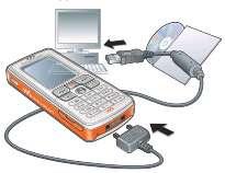 Sony Ericsson C-Z Series USB Drivers