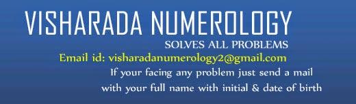 Astrology Numerology | Astro Numerology | Numerology | Astrology