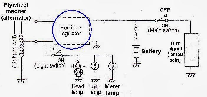 Teknik Motor  Sumber Listrik Sistem Penerangan