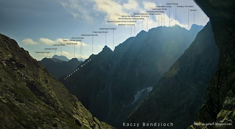 Panorama ze Wschodnich  Żelaznych Wrót