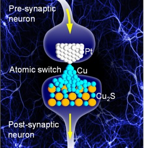 Artificial Synapse From Nanotechnology