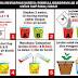 Nutrisi atau Pupuk pada Tanaman Hidroponik