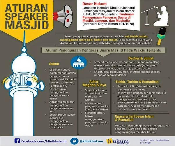 Aturan Resmi Penggunaan Pengeras Suara (Speaker) Masjid