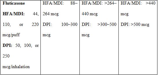 obat kortikosteroid oral