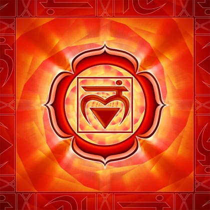 Living in the (k)Now: Chakra Fridays - First Chakra Muladhara