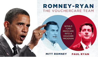 Medicare and Obamacare Vs. Voucher Care