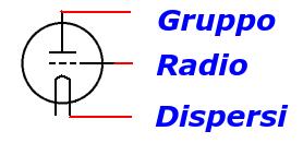 G.R.D.
