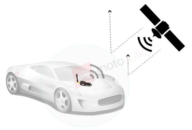 http://motoautko.pl/product-pol-32487-Zagluszacz-sygnalu-GPS.html